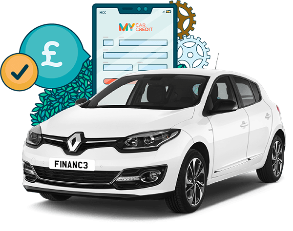 How My Car Credit Works